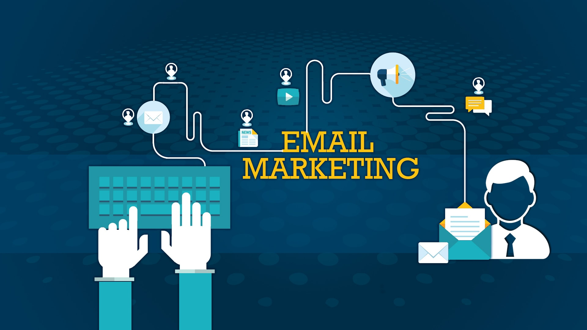Xây dựng hệ thống Automation Marketing qua email