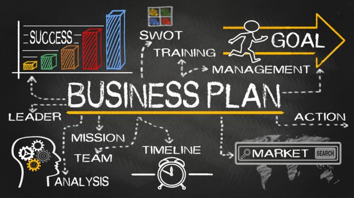 học cách kinh doanh nhỏ