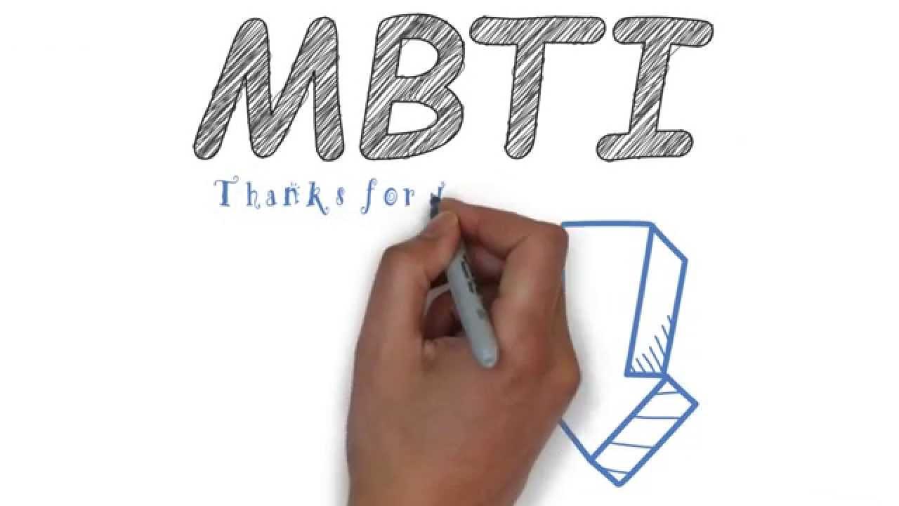 MBTI là gì