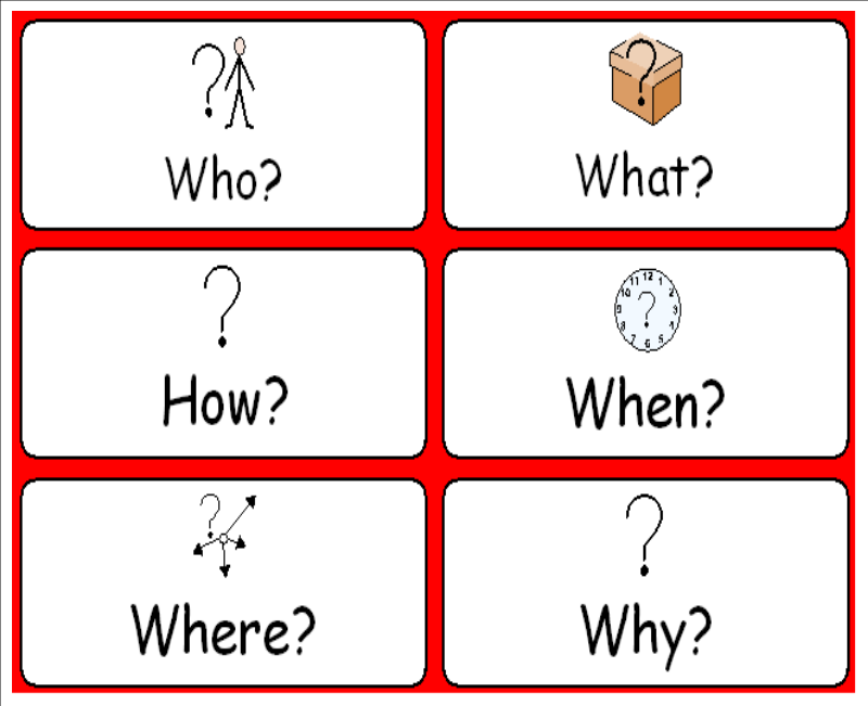 Cách đặt câu hỏi trong tiếng Anh nhanh nhất