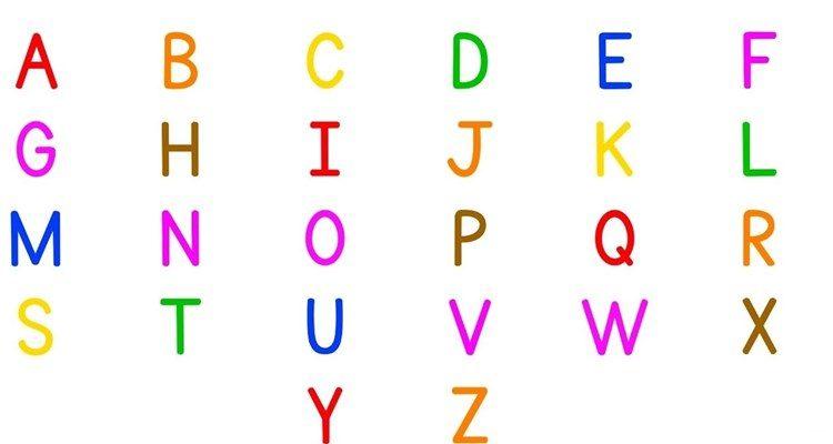 Cách đọc bảng chữ cái tiếng Anh đơn giản