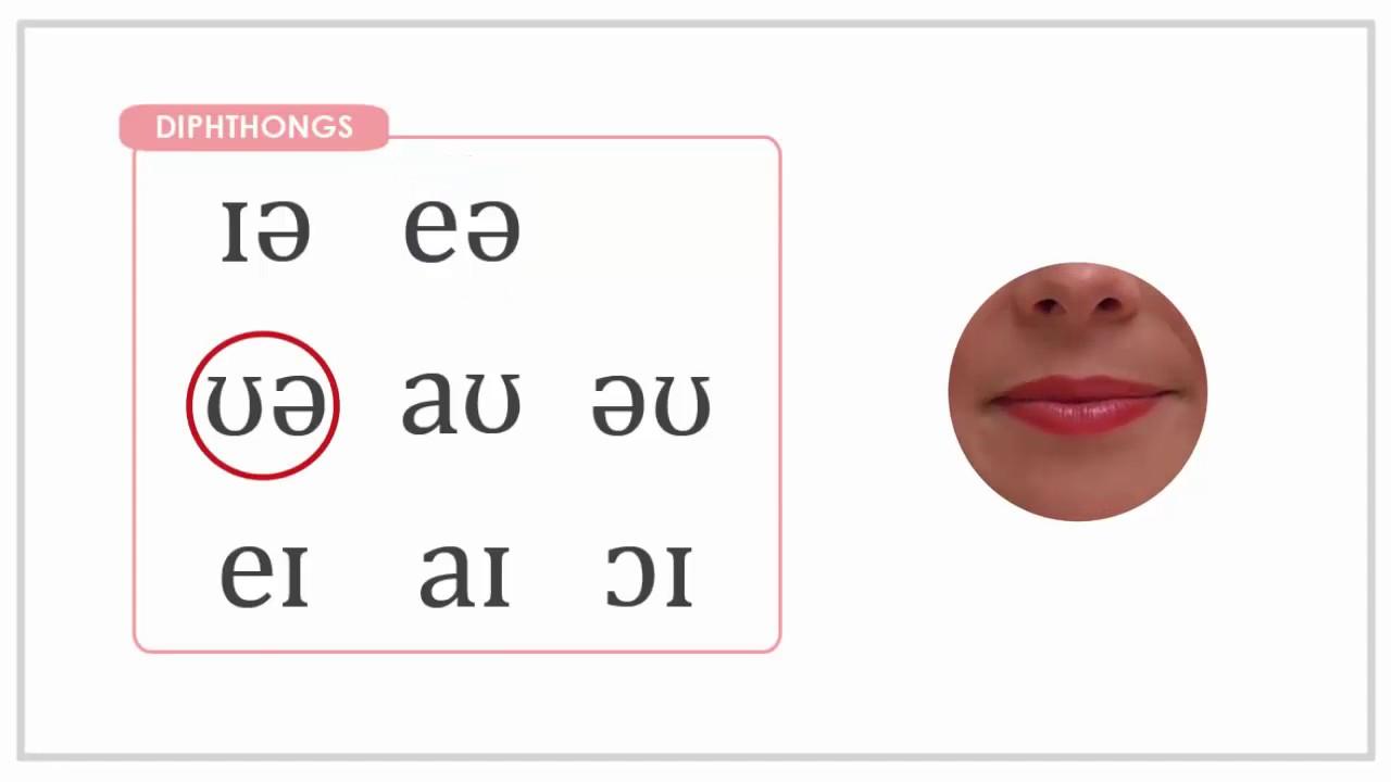 Cách đọc bảng chữ cái tiếng Anh nhiều nhát