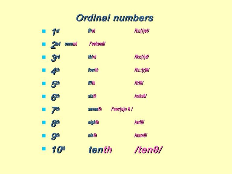 Cách đọc số tiêng Anh siêu nhanh