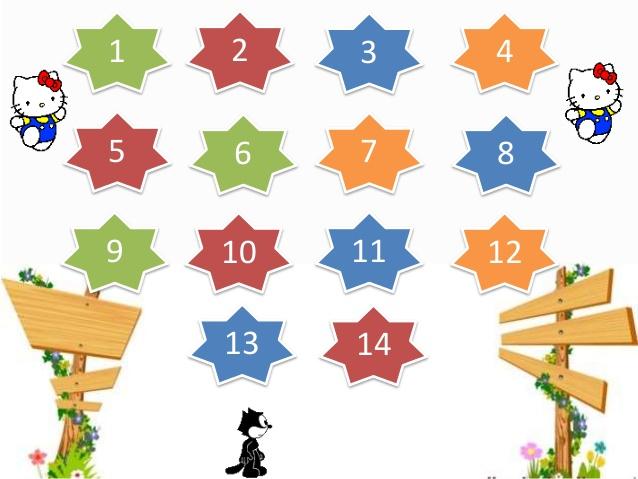 Cách làm trò chơi Lucky Number trên PowerPoint 2010 hữu ích