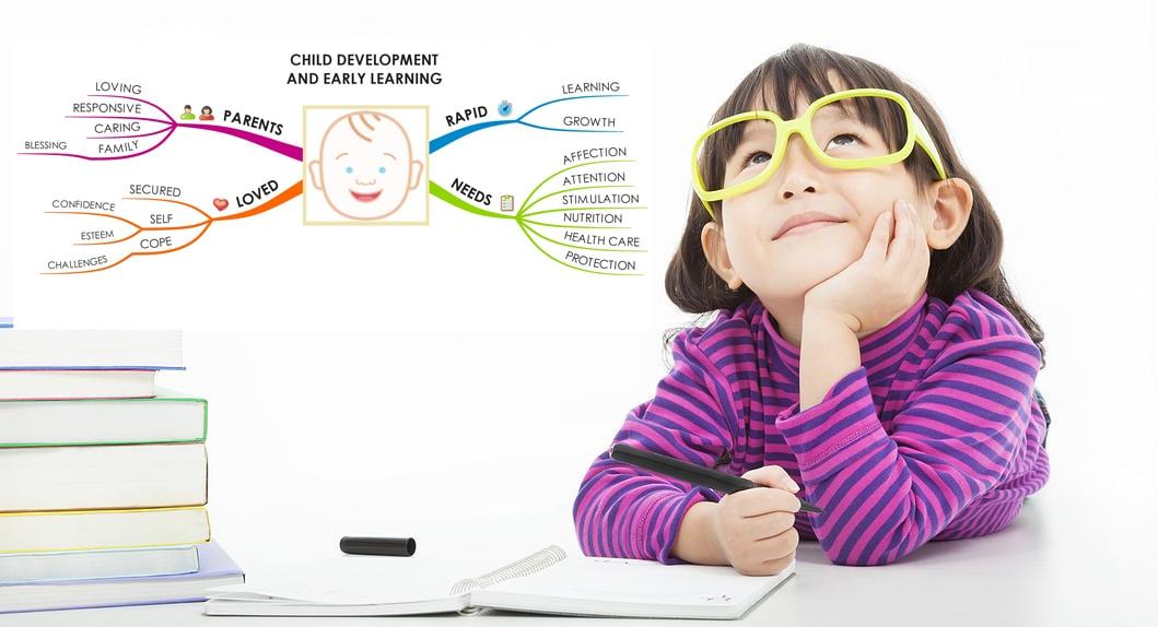 cách phát triển tư duy cho trẻ 5 tuổi hiệu quả