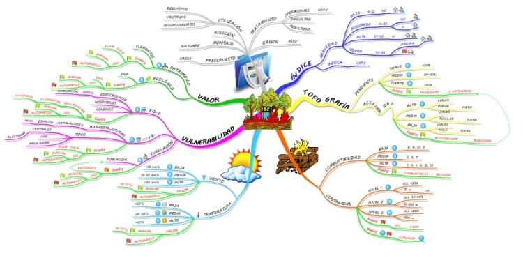 Cách vẽ sơ đồ trong PowerPoint 2010