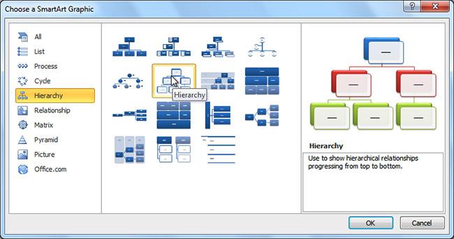 Cách vẽ sơ đồ trong PowerPoint 2010 hiệu quả