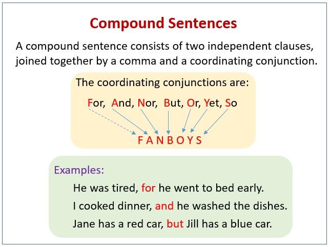 Cách sử dụng cấu trúc câu tiếng Anh
