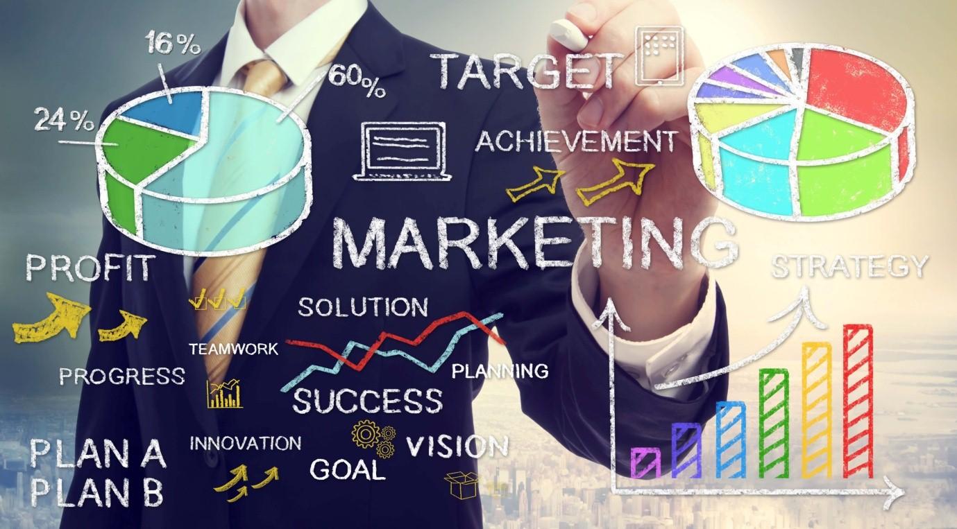 Chiến lược Marketing cho SME hiện nay