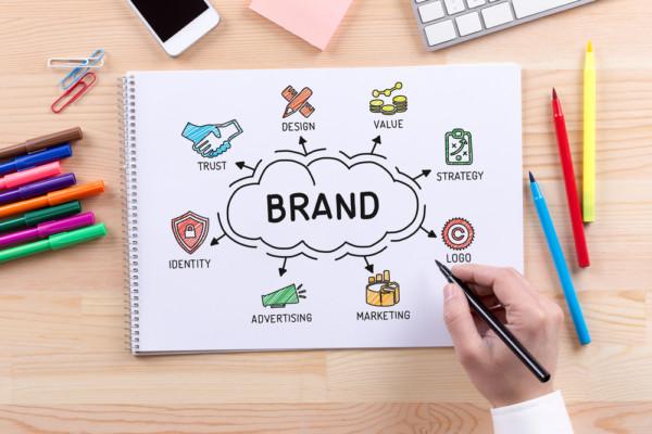 lập kế hoạch xây dựng thương hiệu cá nhân hiệu quả