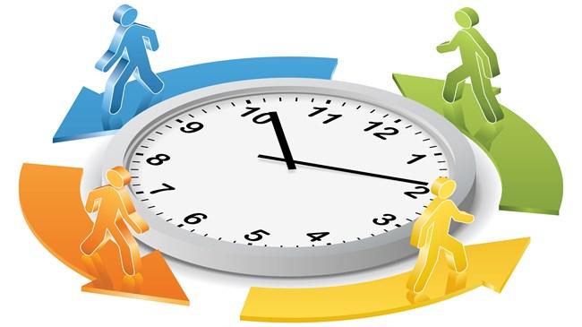 lợi ích của việc quản lý thời gian