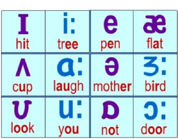 Nguyên âm tiếng Anh chi tiết nhất