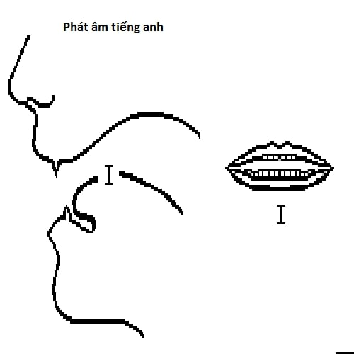 Cách phất âm nguyên âm tiếng Anh