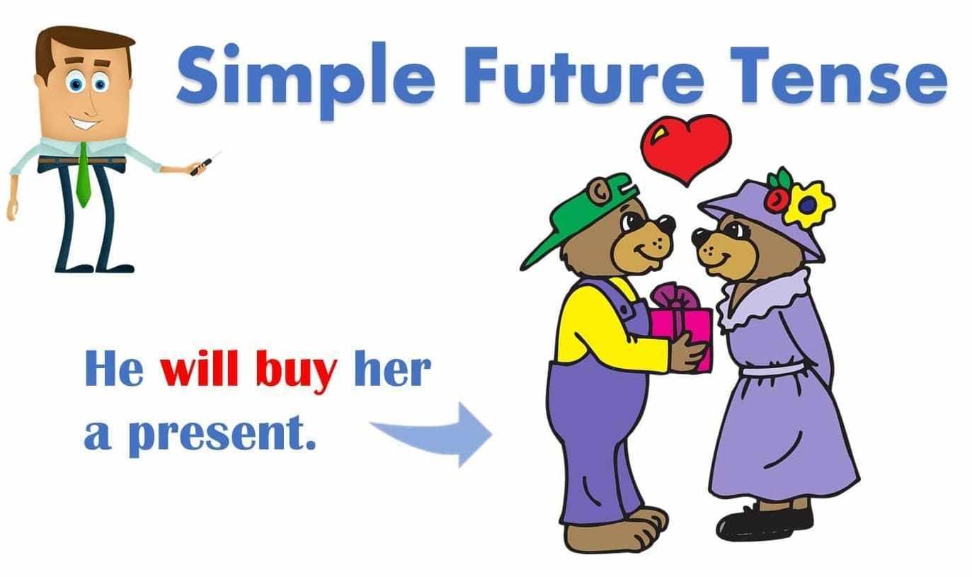 ví dụ vui về thì tương lai đơn