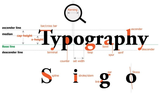 Typography hiệu quả