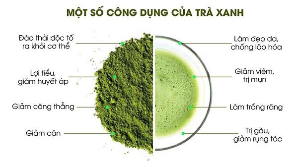 tác dụng của trà xanh đối với da
