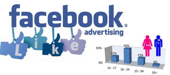 chạy quảng cáo facebook hiệu quả 1