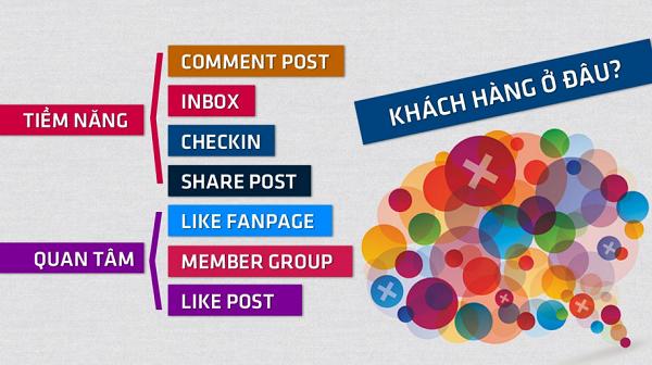 Nội dung quảng cáo trên facebook hấp dẫn sẽ thu hút khách hàng