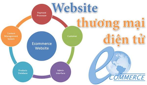 Chọn Cửa hàng thương mại điện tử