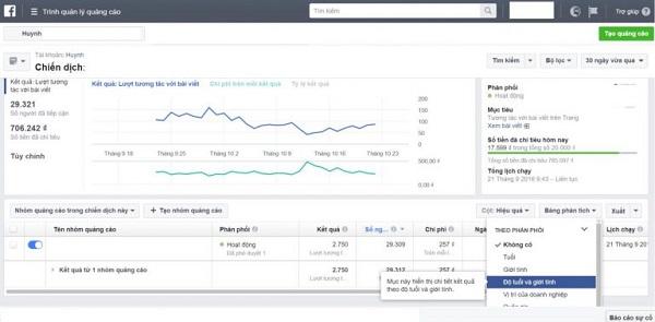 Những bước giúp đo lường và tối ưu hiệu quả trên facebook