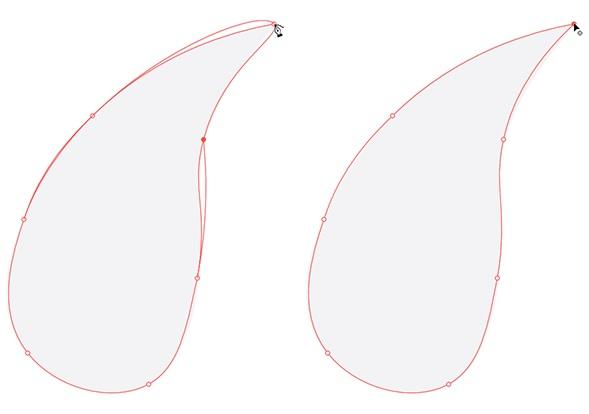 Curve là gì?