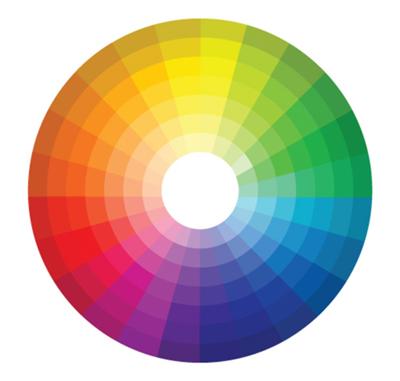Palette là gì