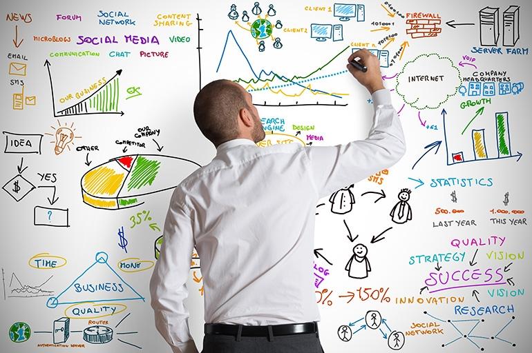 kế hoạch Marketing offline