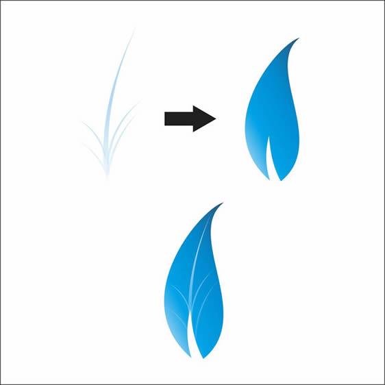 thiết kế logo bằng Corelthiết kế logo bằng Corel