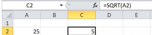 Mô tả cách sử dụng hàm sqrt trong Excel. Hình 1