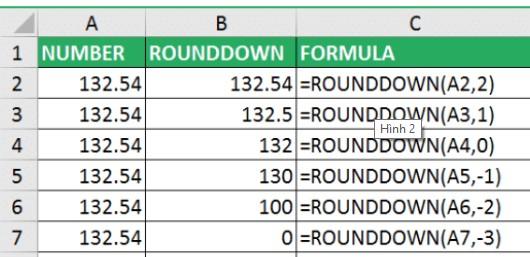 Mô tả cách làm tròn số trong Excel. Hình 2