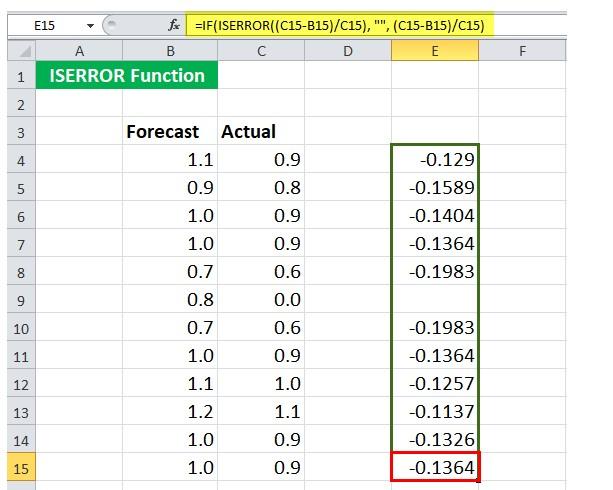 Mô tả cách dùng hàm iserror trong Excel. Hình 11