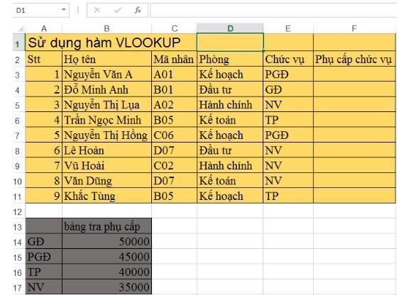 Mô tả cách sử dụng hàm vlookup trong Excel. Hình 1