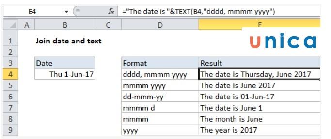 Mô tả cách sử dùng hàm text và ứng dụng. Hình 1