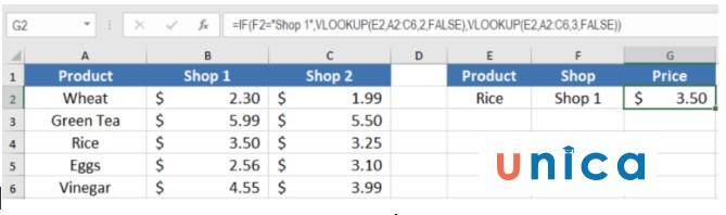 Làm sao để hàm vlookup kết hợp được với hàm if chuẩn