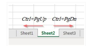 Tổ hợp phím tắt chuyển sheet trong excel giúp tăng hiệu suất làm việc