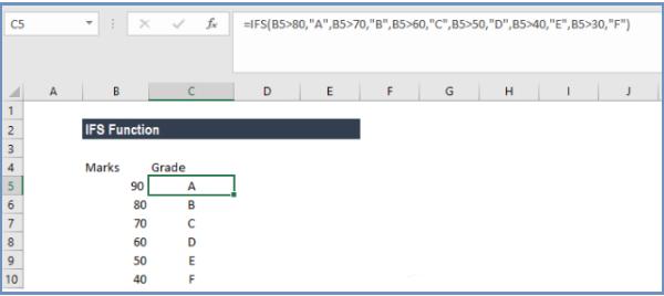 Cách sử dụng hàm ifs trong Excel 2
