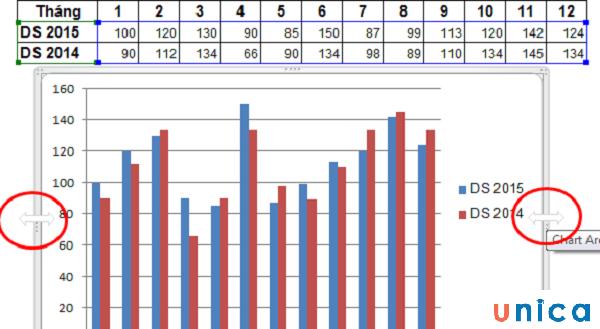 Cách vẽ biểu đồ cột trong excel 8