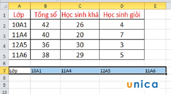 Cách chuyển hàng thành cột trong excel 8