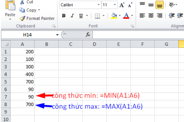 Min Max trong Excel