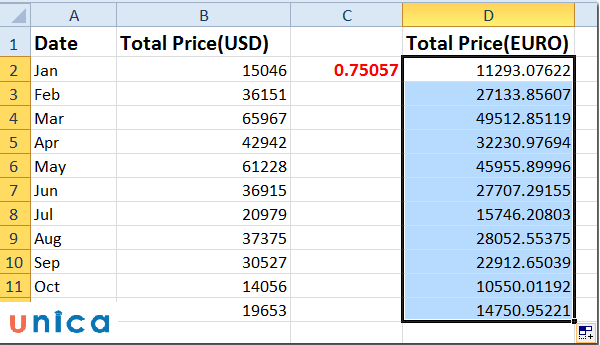 Quy đổi USD sang EURO 2