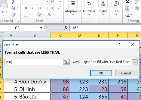 Hướng dẫn sử dụng conditional formatting 3