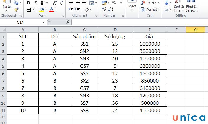 Cách sử dụng hàm sumifs trong excel 2