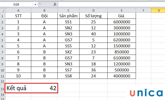 Cách sử dụng hàm sumifs trong excel 4