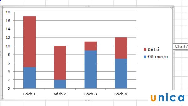 Cách vẽ biểu đồ cột chồng trong excel 5