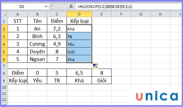 Cách sử dụng hàm Hlookup trong excel 4