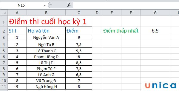 Cách sử dụng hàm Small trong Excel