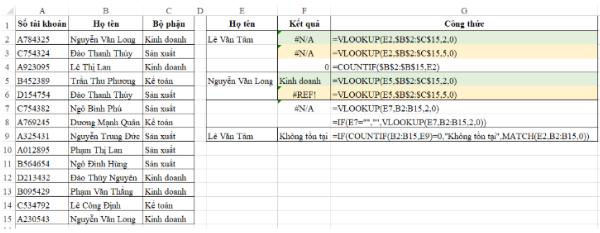 Xử lý lỗi #n/a trong Excel 2