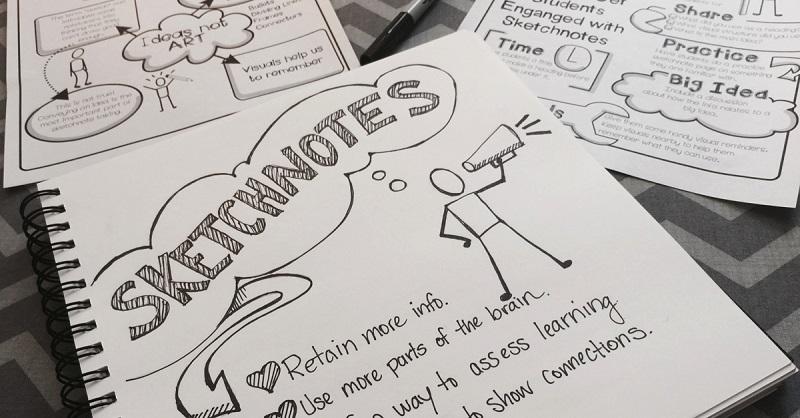 Sketchnote là hình thức diễn đạt thông tin bằng hình ảnh