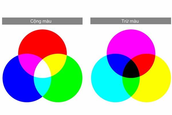bảng màu tương phảntrong thiết kế