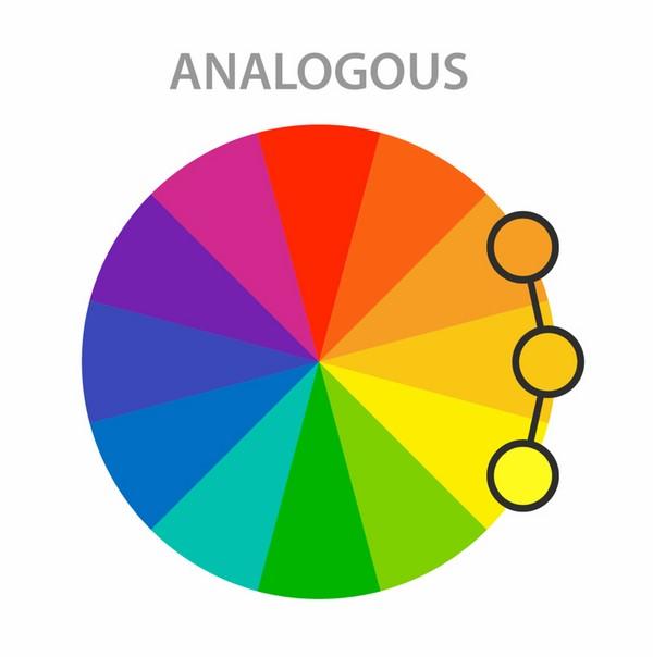 sử dụng bảng màu tương phảnnhư thế nào